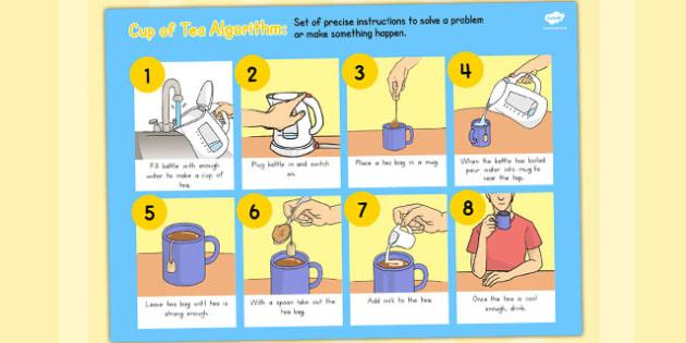 Cup of Tea Algorithm Computing Curriculum Vocabulary Poster