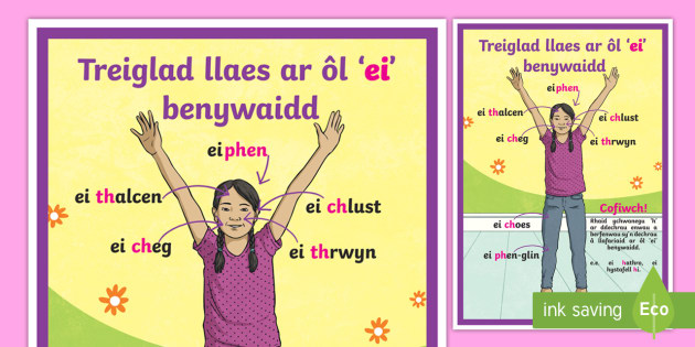 Treiglad Llaes ar ôl 'ei' Benywaidd - Mutations Posters / Posteri Treigladau, treiglad llaes, benywaidd, arddanggos, dosbarth,Welsh