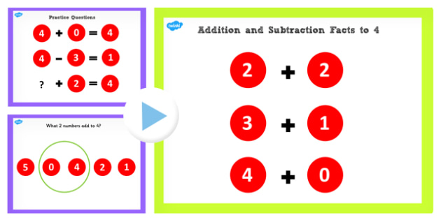 Addition and Subtraction Facts to 4 PowerPoint - powerpoint