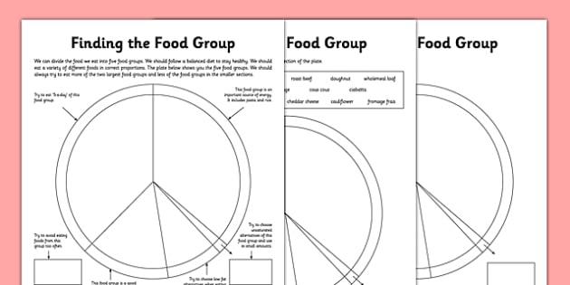 Finding the Food Group Worksheets - food groups, food groups worksheet, food groups sorting worksheets, healthy eating, different foods, ks2 worksheet