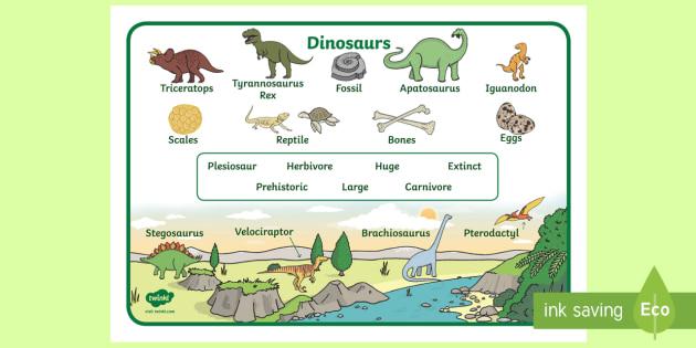 Dinosaur Word Mat - Dinosaur, word mat, writing aid, dinosaurs, topic, history, t-rex, stegosaurus, raptor, iguanodon, tyrannasaurus rex