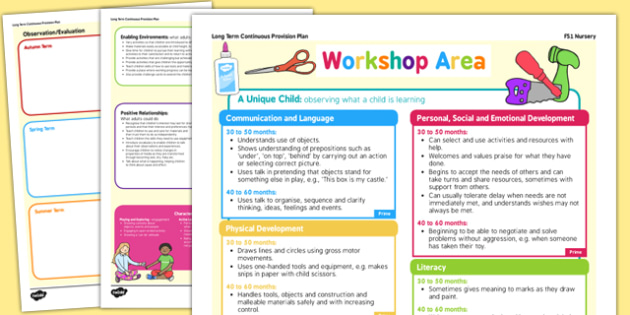 Workshop Area Continuous Provision Plan Posters Nursery FS1
