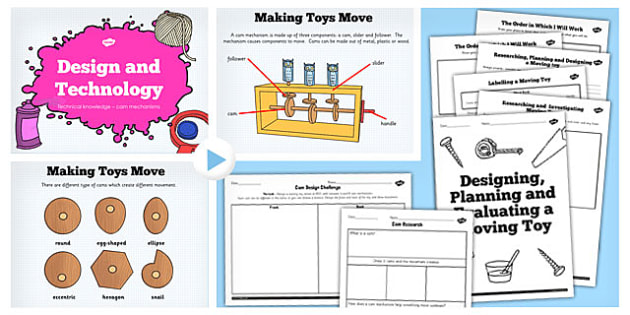 Moving Toys Cam Mechanisms Lesson Teaching Pack - toys, pack