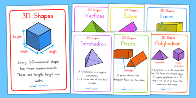 3D Shape Properties Display Posters - 3D, shapes, maths, display