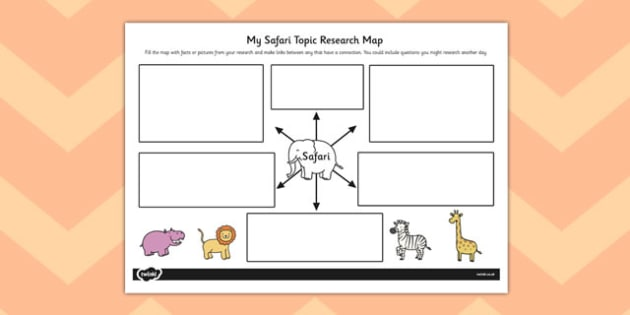 Safari Topic Research Map - research map, safari, research, map