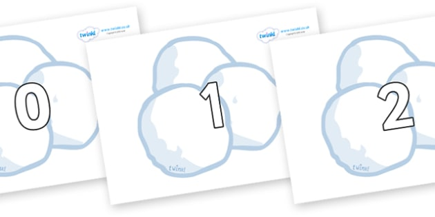 Numbers 0-100 on Snowballs - 0-100, foundation stage numeracy, Number recognition, Number flashcards, counting, number frieze, Display numbers, number posters