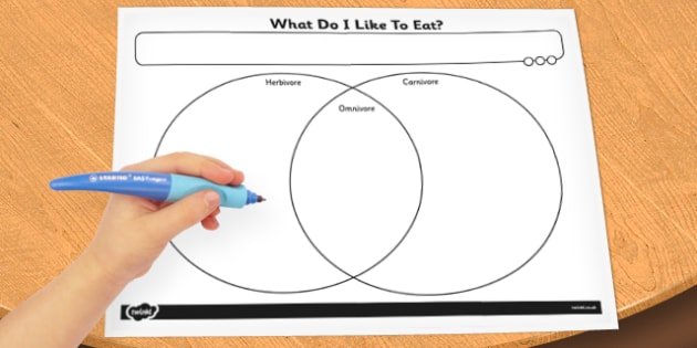 Carnivore Omnivore and Herbivore Venn Diagram Worksheet - venn