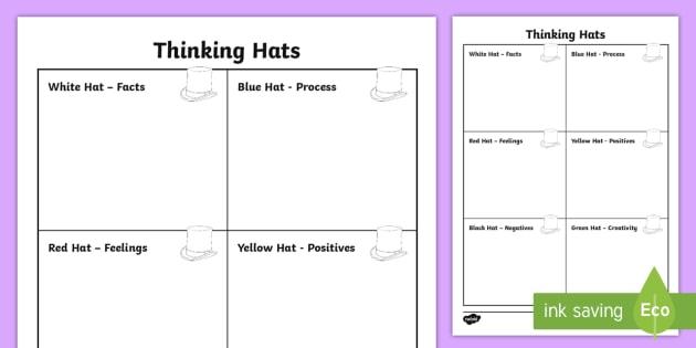 Thinking Hats Writing Frames - IDL Resources, De Bono's Thinking Hats, writing frames, group task, group organisation, thinking sk