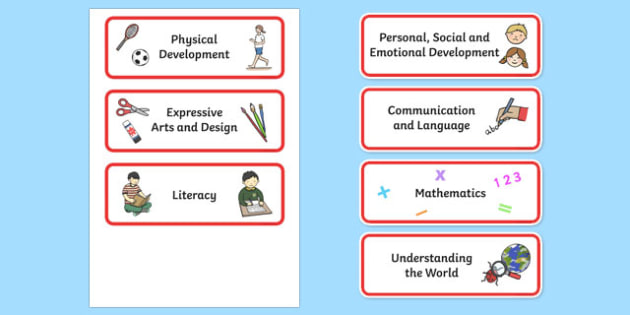 EYFS Areas of Learning Labels - EYFS, Areas of learning, label, labels, early years foundation stage display, classroom areas, Classroom Area labels, Foundation Stage Area Labels, Classroom labels, Area labels