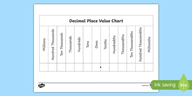 Value Chart With Decimals Worksheet