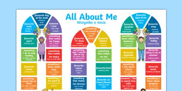All About Me Board Game Polish Translation-Polish-translation