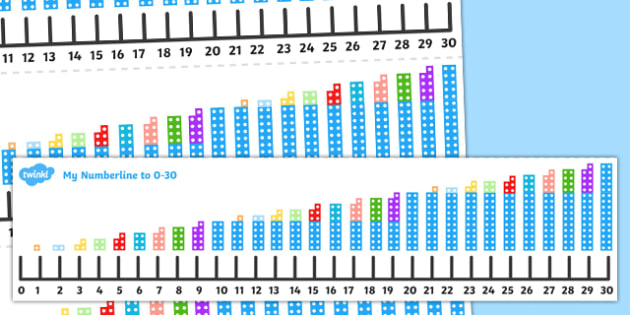 Number Line 0 to 30 Number Shapes - number, maths, numeracy, place value, number line, counting, numicon