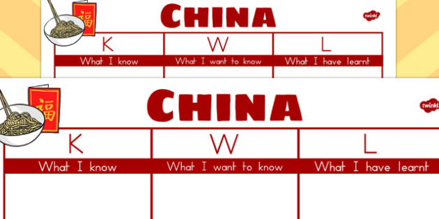 China Topic KWL Grid - australia, china, topic, kwl grid, chinese