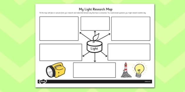 Light Themed Research Map - research map, research, map