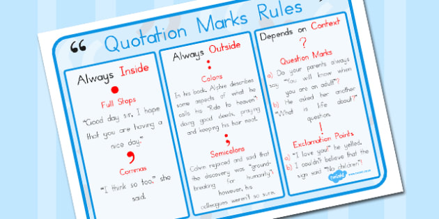 Quotation Marks Rules Display Poster - punctuation, displays