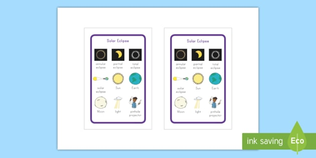 Solar Eclipse Topic Words IKEA Tolsby Frame - space, sun, moon, space, great american eclipse,