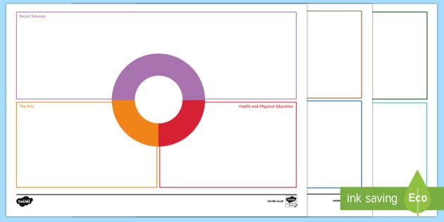 Editable New Zealand Planning Topic Web  - New Zealand, Planning, topic, web, editable