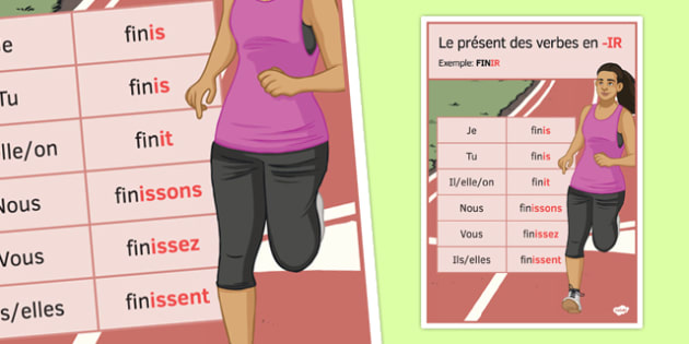 Le présent des verbes en -IR Poster - french, perfect tense, ir, classroom, display poster, verbs