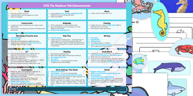 EYFS Enhancement Ideas and Resources Pack to Support Teaching on The Rainbow Fish - eyfs, rainbow fish, enhancement, planning