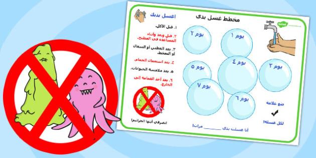 مخطط غسل اليدين - موارد تعليمية، وسيلة تعليمية، وسائل تعليمية