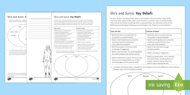 Shi'a and Sunni Key Beliefs Activity Sheet - Introduction to Shi'a Islam, islam, sunni, shi'a, muslims, beliefs, koran, qu'ran, KS4, RE, RS, r