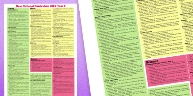 New 2014 Curriculum Maths English and Science Poster Year 6 - maths, english, science, poster