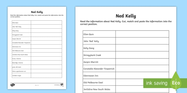 Ned Kelly Information Cut, Match and Paste - Bushrangers, Ned Kelly, Australian History, history, outlaws, criminals, outlaw, bushranger,Australi