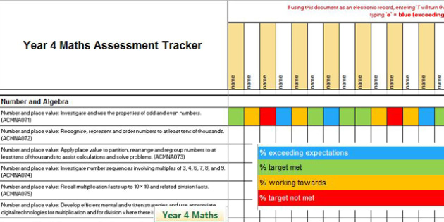 Year 4 Mathematics Assessment Tracker-Australia