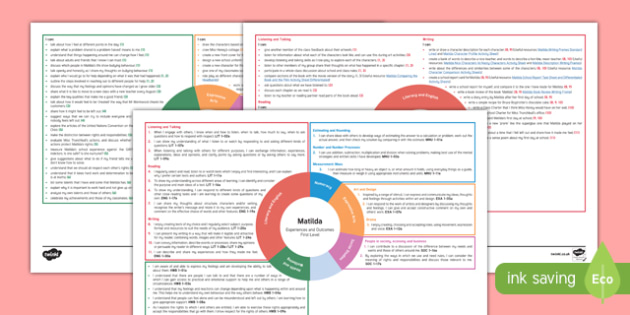 Matilda Topic Web First Level - Novel study, IDL, reading, Roald Dahl, interdisciplinary, plan, planner