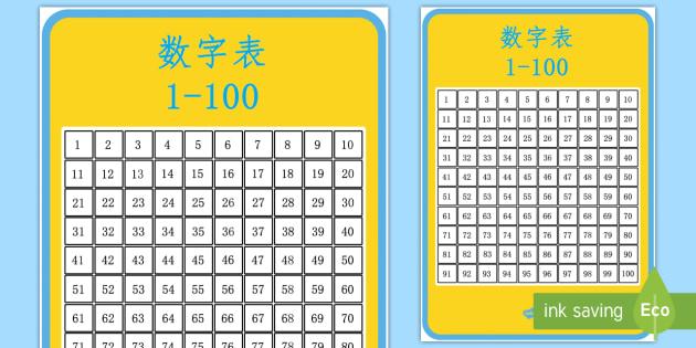 数字表1-100 - 数字表1-100