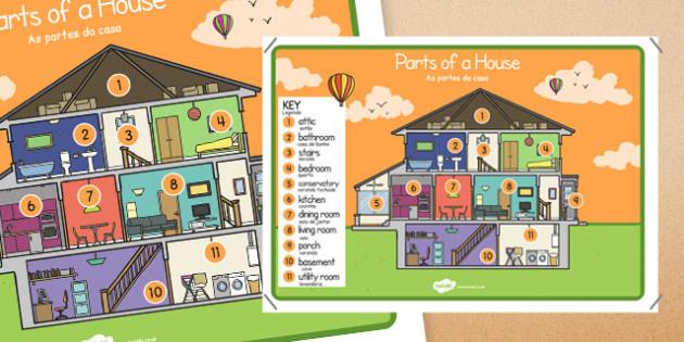 As partes da casa Portuguese Translation - portuguese, parts, house, poster, display