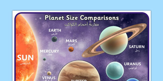 Planets Size Comparison Poster Detailed Images Arabic Translation - arabic, planets, size comparison, poster, display, detailed images