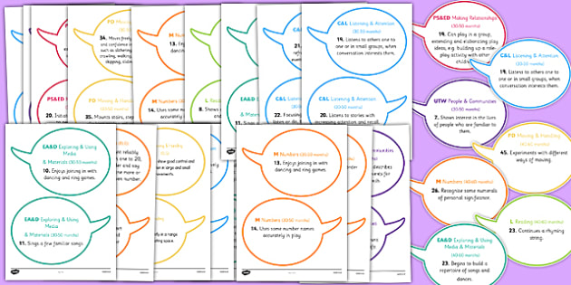 Early Years Outcomes In Speech Bubbles Pack - early years, outcomes, speech bubbles