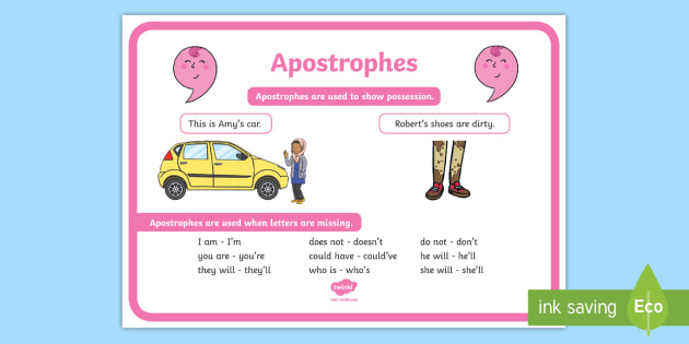 Apostrophes Punctuation Poster - apostrophes, punctuation, poster