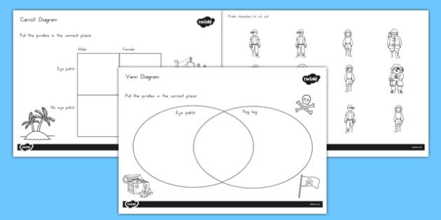 Carroll and Venn Diagram Pirate Activity - australia, diagram