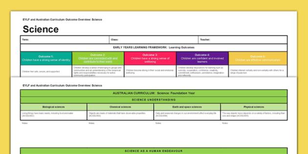 EYLF and Australian Curriculum Outcome Overview Science - EYLF, Australian Curriculum, Planning, Science, Foundation