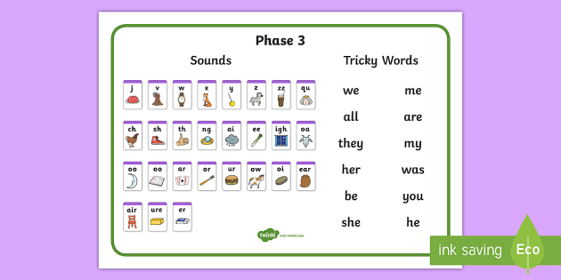 Phase 3 Sounds and Tricky Words Desk Mat - Phase 3 Sounds and Tricky Words Desk Mat - Sound Mat, Letters and Sounds, Phase 3, Phase three, Foun