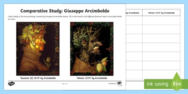 Arcimboldo Comparative Study Activity Sheet - art, painting, artist, painter, similarities, compare, differences, worksheet,