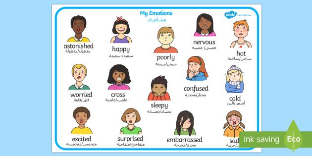 My Emotions Word Mat Arabic Translation - arabic, my emotions