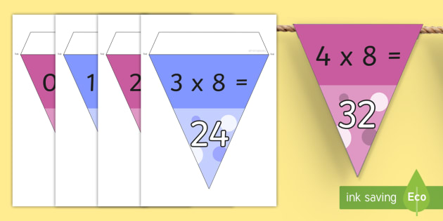 8 Times Table Bunting - 8, times table, times tables, display bunting, display