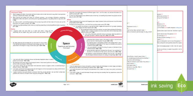Space First Level CfE Interdisciplinary Topic Web-Scottish - Interdisciplinary Topic Web (Social Studies), curriculum for excellence, IDL, topic planner, overvie