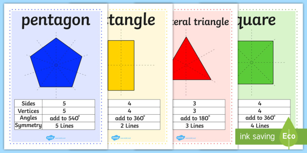 Properties and Symmetry of 2D Shapes Posters - properties, symmetry, 2d, shapes, posters, display