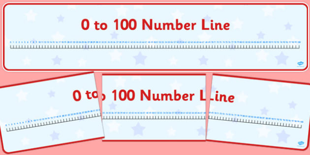 0-100 Number Line Display Banner - 0-100, numberline, display banner