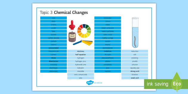 Edexcel Chemistry Chemical Changes Word Mat - Word Mat, edexcel, gcse, chemistry, chemical change, chemical changes, displacement, redox, oxidatio