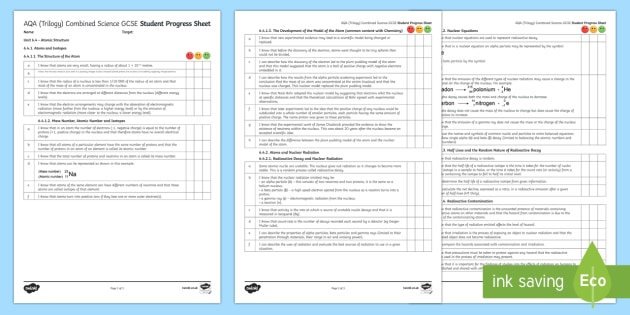 AQA (Trilogy) Unit 6.4 Atomic Structure Student Progress Sheet - Student Progress Sheets, AQA, RAG sheet, Unit 6.4 Atomic Structure