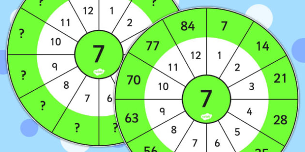 7 Times Table Wheel Cut Outs - visual aid, maths, numeracy