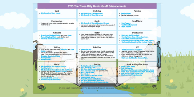 EYFS The Three Billy Goats Gruff Enhancement Ideas - planning, Early Years, continuous provision, early years planning, adult led, traditional tales, farm, animals