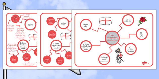 St George's Day Concept Maps Romanian Translation - romanian, concept map, mind map, St George's concept map