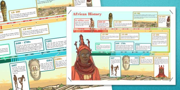 Benin African History Timeline Display Poster - timeline, poster, display, bening, african, history