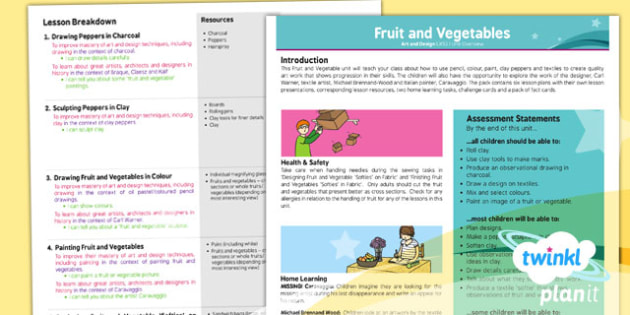 Art: Fruit and Vegetables LKS2 Planning Overview